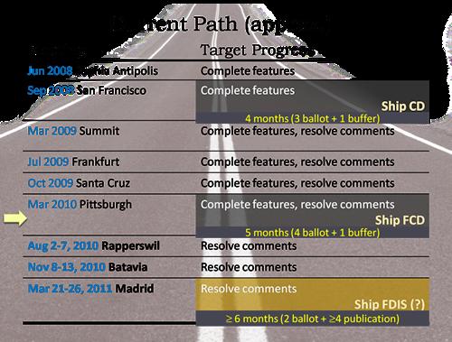 Pittsburgh slide.jpg
