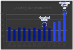 wg21-attendance