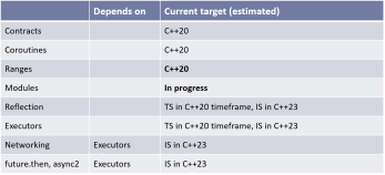 expected primary expression before const